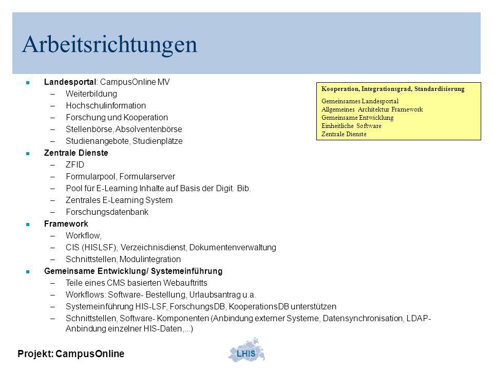 LHIS Projekt: CampusOnline Arbeitsrichtungen n Landesportal: CampusOnline MV –Weiterbildung –Hochschulinformation –Forschung und Kooperation –Stellenb
