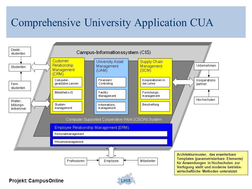 LHIS Projekt: CampusOnline Framework Workflow Digitale Bibliothek Basisdienste: Server-, Kommunikations- u.