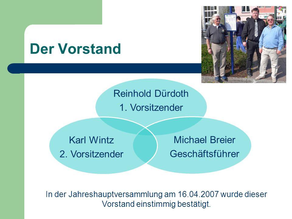 Der Vorstand Reinhold Dürdoth 1. Vorsitzender Michael Breier Geschäftsführer Karl Wintz 2. Vorsitzender In der Jahreshauptversammlung am 16.04.2007 wu
