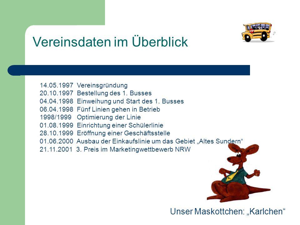 14.05.1997 Vereinsgründung 20.10.1997 Bestellung des 1. Busses 04.04.1998 Einweihung und Start des 1. Busses 06.04.1998 Fünf Linien gehen in Betrieb 1