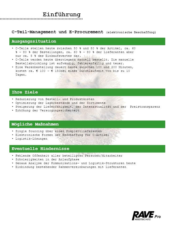 Pro Einführung C-Teil-Management und E-Procurement (elektronische Beschaffung) Ausgangssituation C-Teile stellen heute zwischen 50 % und 80 % der Arti