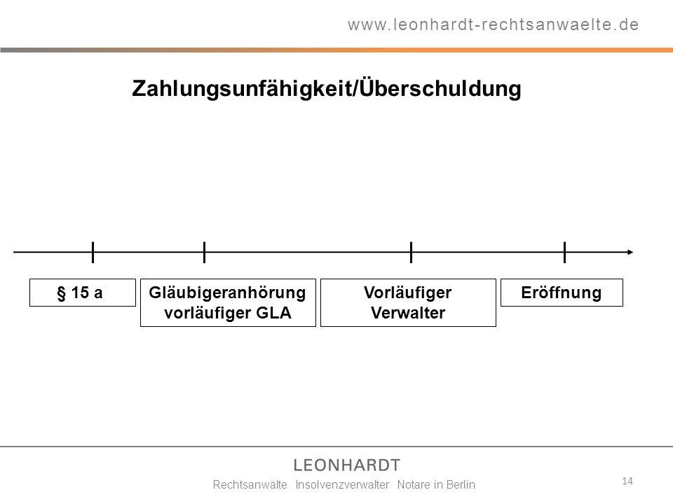 Zahlungsunfähigkeit/Überschuldung 14 Gläubigeranhörung vorläufiger GLA Eröffnung www.leonhardt-rechtsanwaelte.de § 15 a Rechtsanwälte Insolvenzverwalt