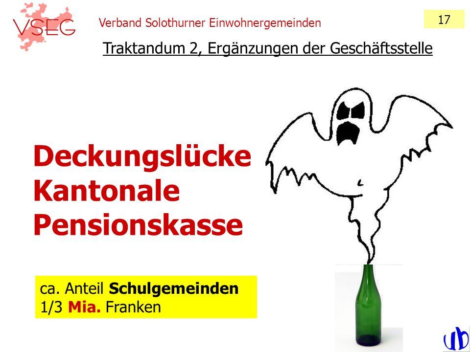Verband Solothurner Einwohnergemeinden 17 Traktandum 2, Ergänzungen der Geschäftsstelle Deckungslücke Kantonale Pensionskasse ca. Anteil Schulgemeinde