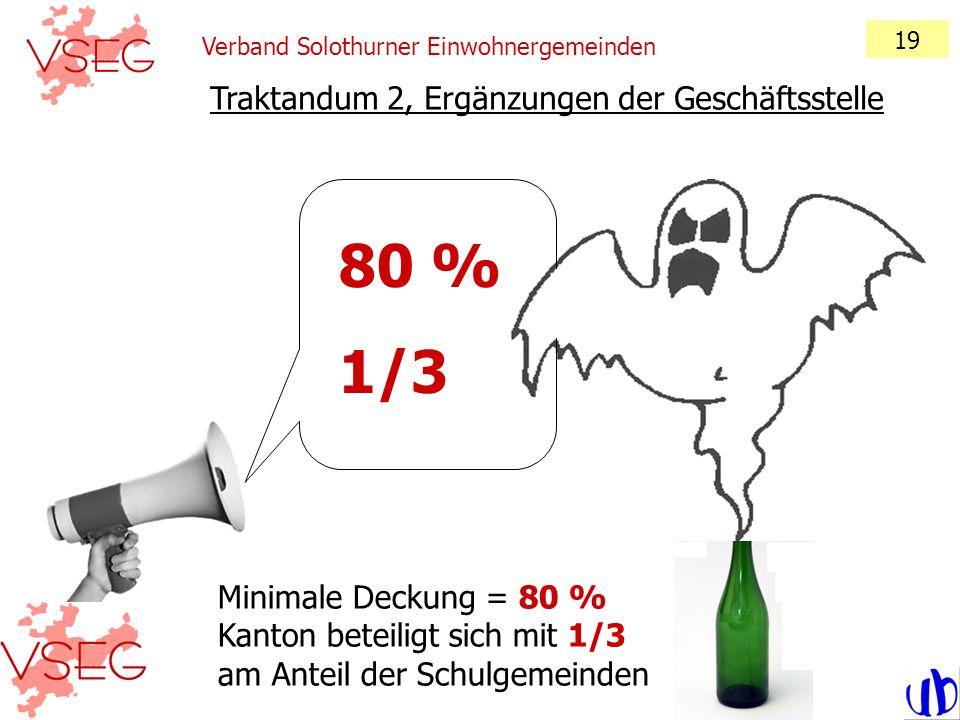 Verband Solothurner Einwohnergemeinden 19 Traktandum 2, Ergänzungen der Geschäftsstelle 80 % 1/3 Minimale Deckung = 80 % Kanton beteiligt sich mit 1/3