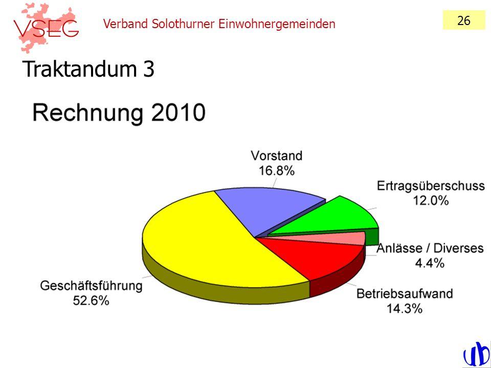 Verband Solothurner Einwohnergemeinden 26 Rechnung 2010 Rechnung 2010 Traktandum 3