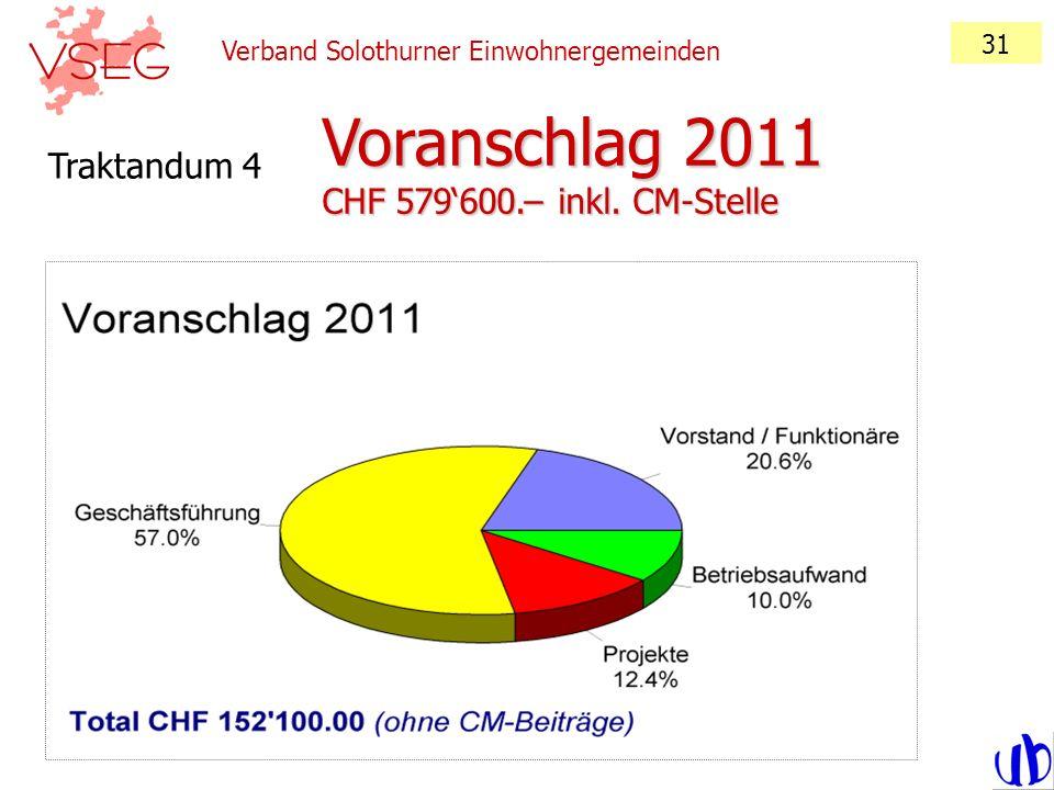 Verband Solothurner Einwohnergemeinden 31 Voranschlag 2011 CHF 579600.– inkl. CM-Stelle Traktandum 4
