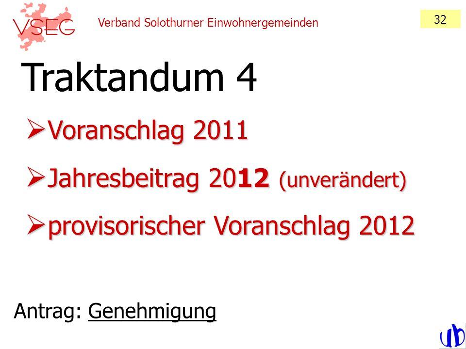 Verband Solothurner Einwohnergemeinden 32 Voranschlag 2011 Voranschlag 2011 Jahresbeitrag 2012 (unverändert) Jahresbeitrag 2012 (unverändert) provisor