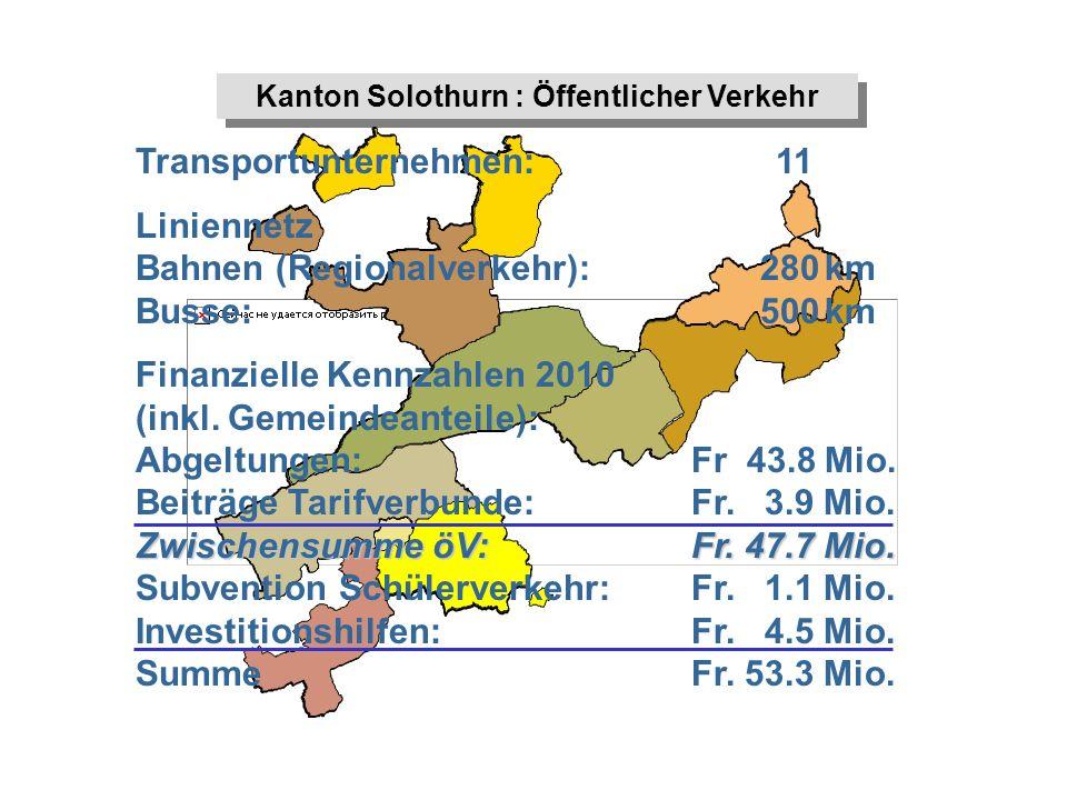 Kanton Solothurn : Öffentlicher Verkehr Transportunternehmen:11 Liniennetz Bahnen (Regionalverkehr): 280km Busse: 500km Finanzielle Kennzahlen 2010 (i
