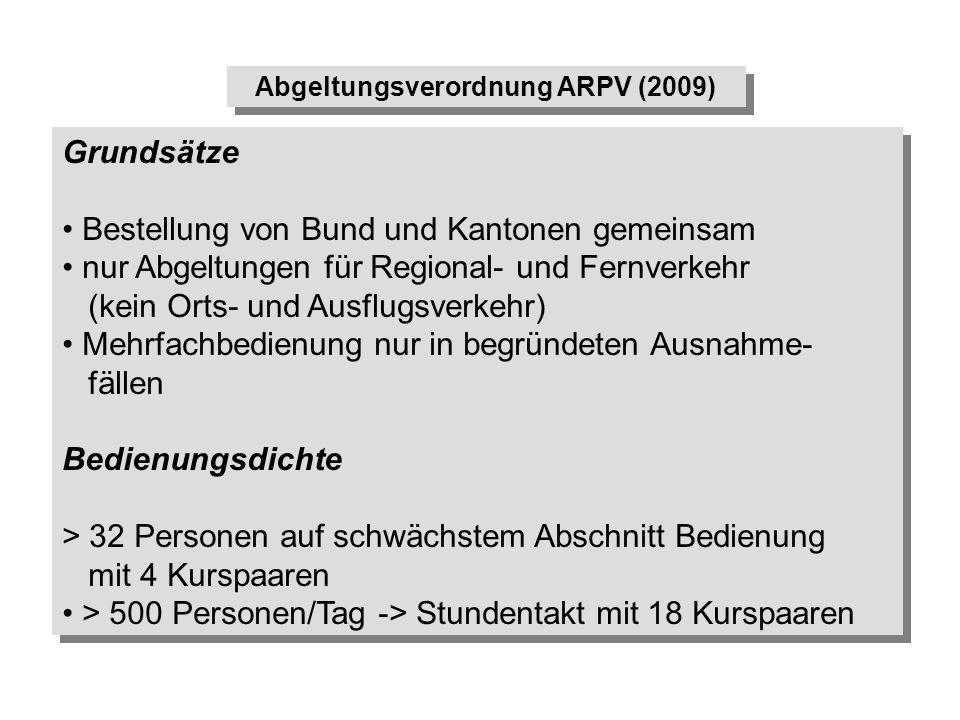 Grundsätze Bestellung von Bund und Kantonen gemeinsam nur Abgeltungen für Regional- und Fernverkehr (kein Orts- und Ausflugsverkehr) Mehrfachbedienung