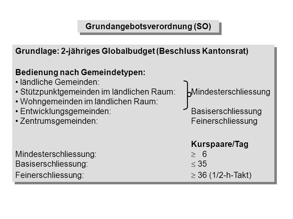 Grundangebotsverordnung (SO) Grundlage: 2-jähriges Globalbudget (Beschluss Kantonsrat) Bedienung nach Gemeindetypen: ländliche Gemeinden: Stützpunktge
