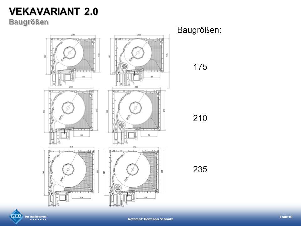 Referent: Hermann Schmitz Folie 16 Baugrößen: 175 210 235 VEKAVARIANT 2.0 Baugrößen