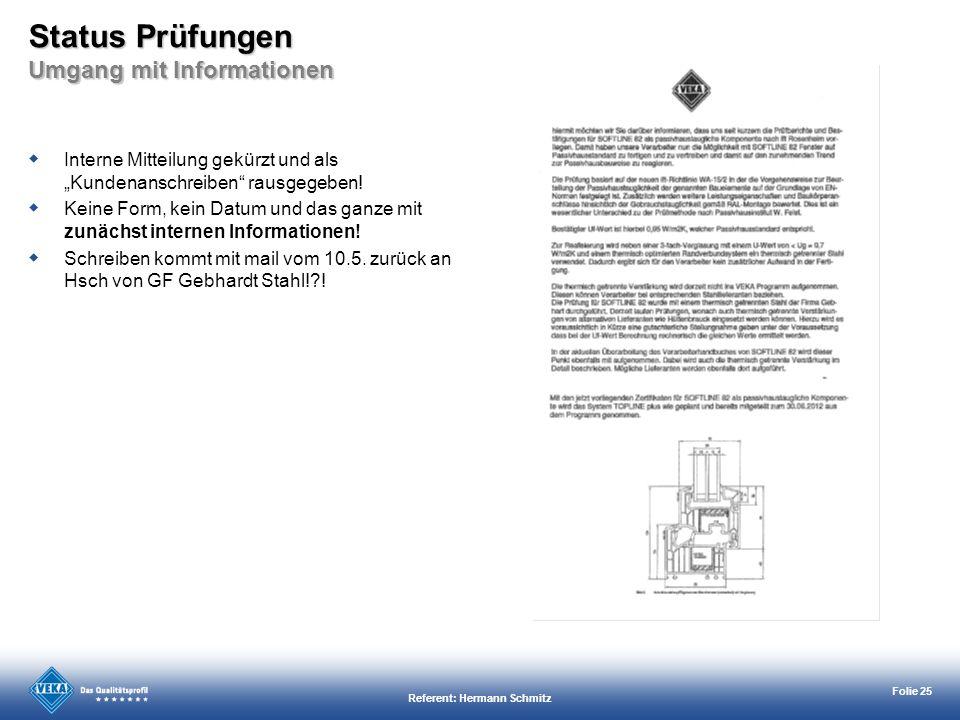 Referent: Hermann Schmitz Folie 25 Status Prüfungen Umgang mit Informationen Interne Mitteilung gekürzt und als Kundenanschreiben rausgegeben! Keine F