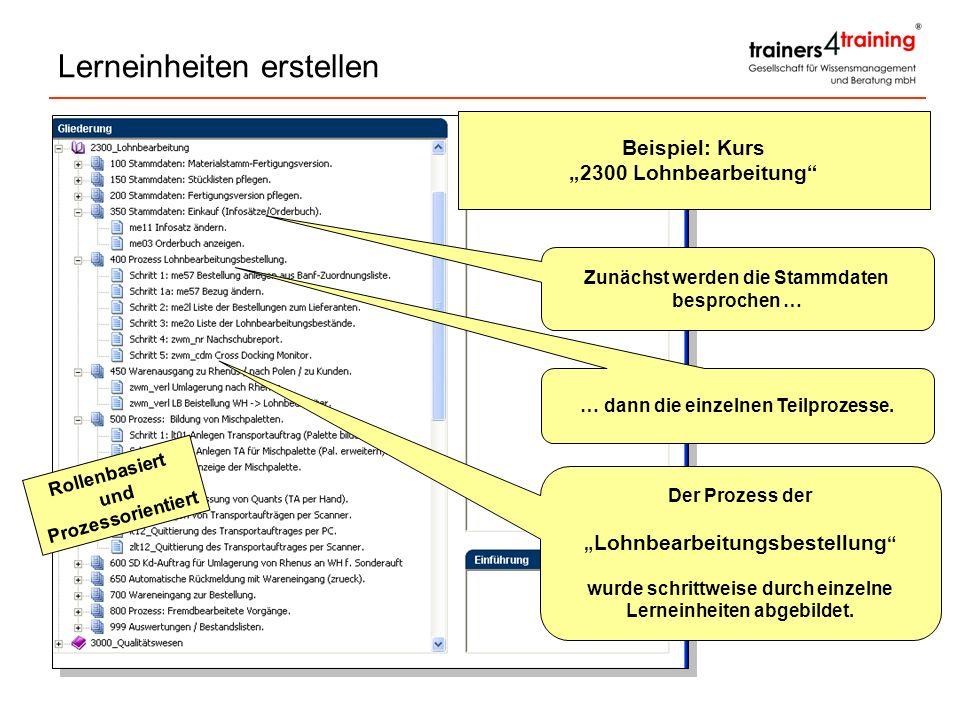 Beispiel: Kurs 2300 Lohnbearbeitung Zunächst werden die Stammdaten besprochen … … dann die einzelnen Teilprozesse. Der Prozess der Lohnbearbeitungsbes