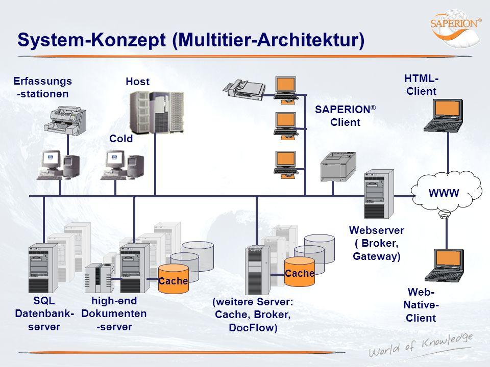 System-Konzept (Multitier-Architektur) Erfassungs -stationen Cold HTML- Client SAPERION ® Client Webserver ( Broker, Gateway) SQL Datenbank- server hi