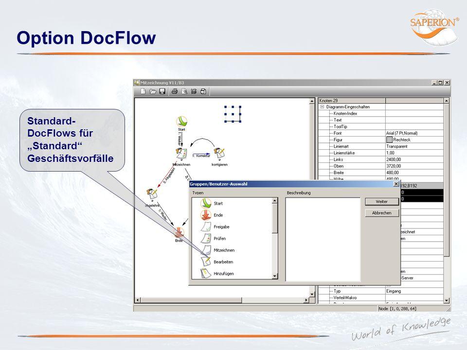 Standard- DocFlows für Standard Geschäftsvorfälle Option DocFlow