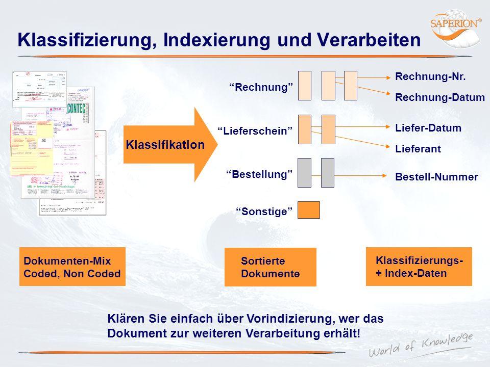 Klassifizierung, Indexierung und Verarbeiten Dokumenten-Mix Coded, Non Coded Sortierte Dokumente Klassifizierungs- + Index-Daten Lieferschein Rechnung
