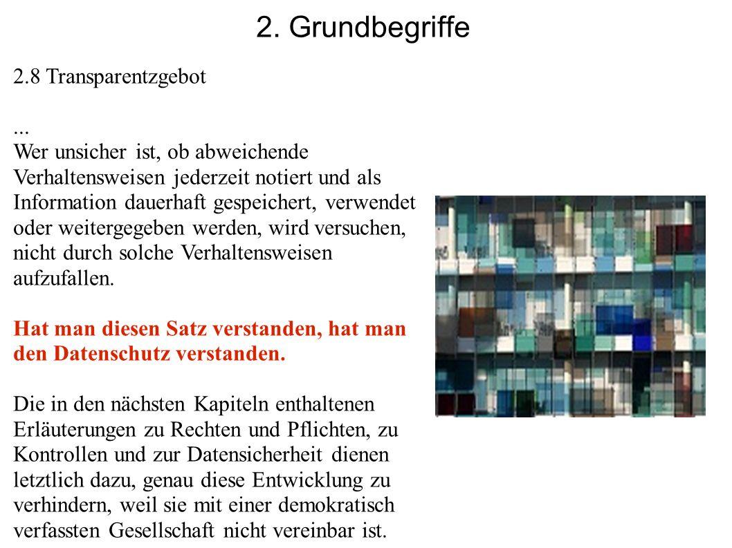 2. Grundbegriffe 2.8 Transparentzgebot... Wer unsicher ist, ob abweichende Verhaltensweisen jederzeit notiert und als Information dauerhaft gespeicher