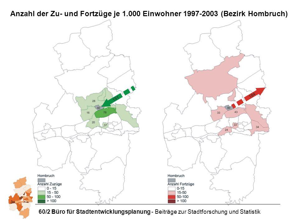 60/2 Büro für Stadtentwicklungsplanung - Beiträge zur Stadtforschung und Statistik Anzahl der Zu- und Fortzüge je 1.000 Einwohner 1997-2003 (Bezirk Hombruch)