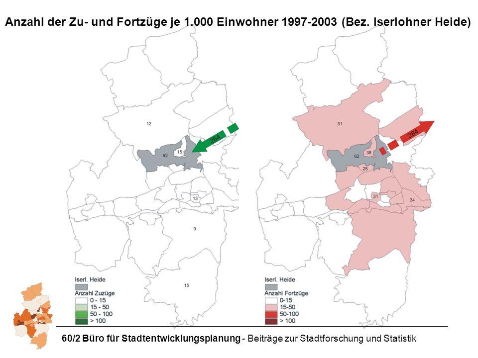 60/2 Büro für Stadtentwicklungsplanung - Beiträge zur Stadtforschung und Statistik Anzahl der Zu- und Fortzüge je 1.000 Einwohner 1997-2003 (Bez.