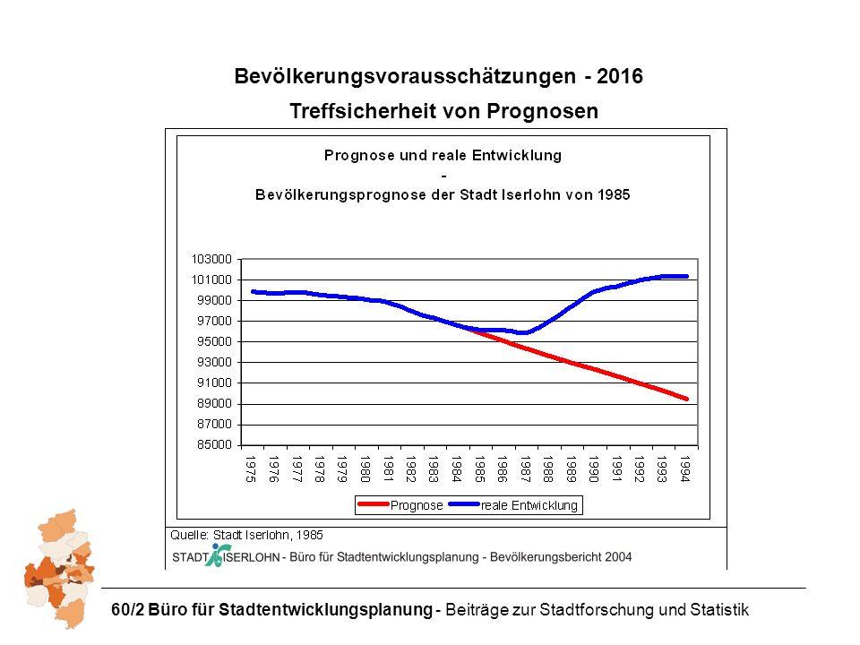 60/2 Büro für Stadtentwicklungsplanung - Beiträge zur Stadtforschung und Statistik Bevölkerungsvorausschätzungen - 2016 Treffsicherheit von Prognosen