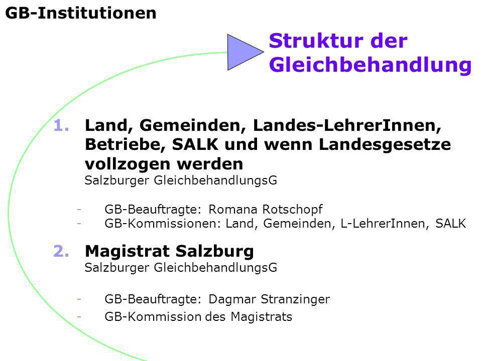 1.Land, Gemeinden, Landes-LehrerInnen, Betriebe, SALK und wenn Landesgesetze vollzogen werden Salzburger GleichbehandlungsG -GB-Beauftragte: Romana Ro
