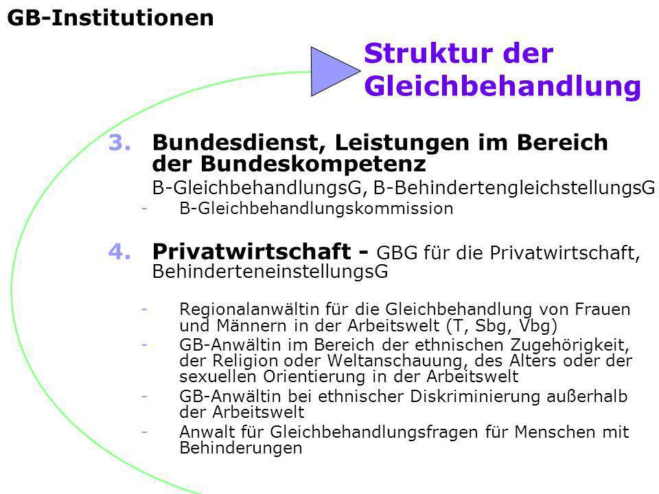 Struktur der Gleichbehandlung 3.Bundesdienst, Leistungen im Bereich der Bundeskompetenz B-GleichbehandlungsG, B-BehindertengleichstellungsG -B-Gleichb