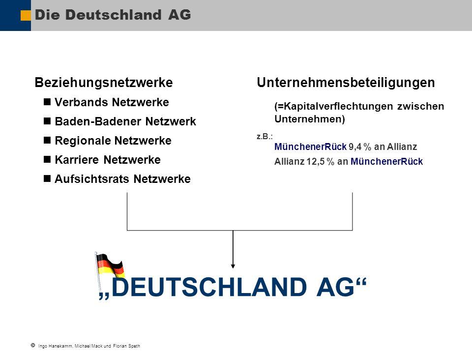 Ingo Hanekamm, Michael Mack und Florian Speth Die Deutschland AG Aufsichtsrats Netzwerke In Kontrollgremien und Beiräten großer deutscher Gesellschaften sitzen häufig dieselben Mitglieder.