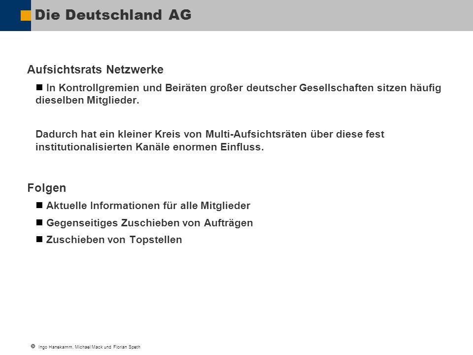 Ingo Hanekamm, Michael Mack und Florian Speth Die Deutschland AG Aufsichtsrats Netzwerk Josef Ackermann Jürgen Weber Klaus Zumwinkel Karl-H.