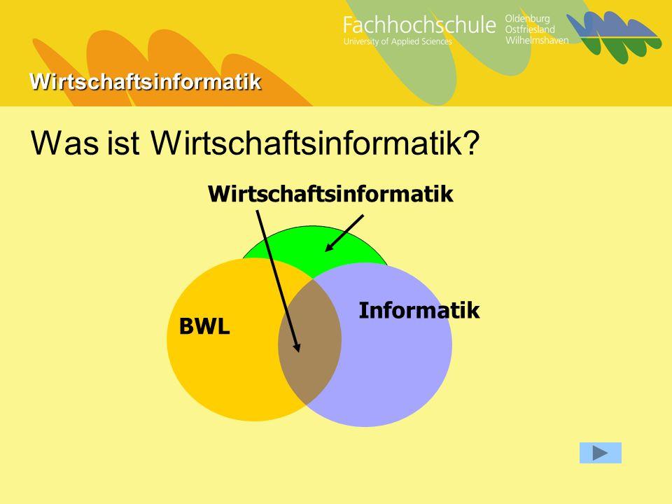 Wirtschaftsinformatik Was ist Wirtschaftsinformatik? Informatik Wirtschaftsinformatik BWL