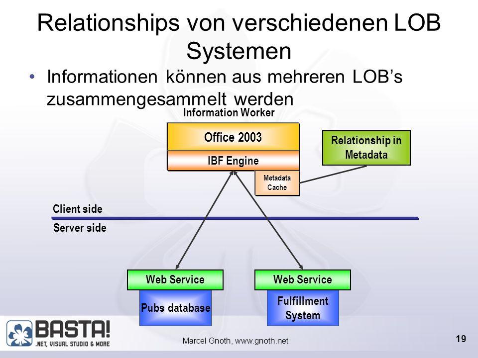 Marcel Gnoth, www.gnoth.net 18 IBF – Relationships Stellen Verbindung zwischen zwei Views her Zum Beispiel: View-Customer und View-Orders sind verbund