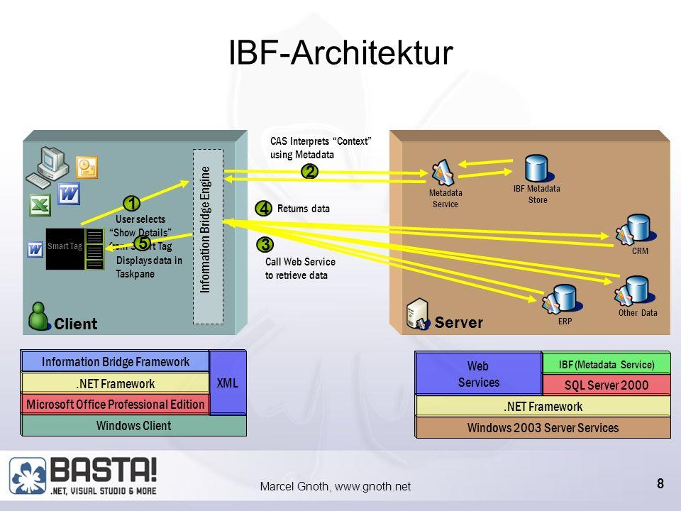 Marcel Gnoth, www.gnoth.net 7 IBF-Überblick-Grafik Web Service-basierende Architektur (SOA) Zentraler Metadaten / GUI Server Runtime für Smart Tag / XML Ereignis Initiierung Windows Forms und Taskpane Unterstützung Metadata Finance ERP CRM Smart Clients Web Services