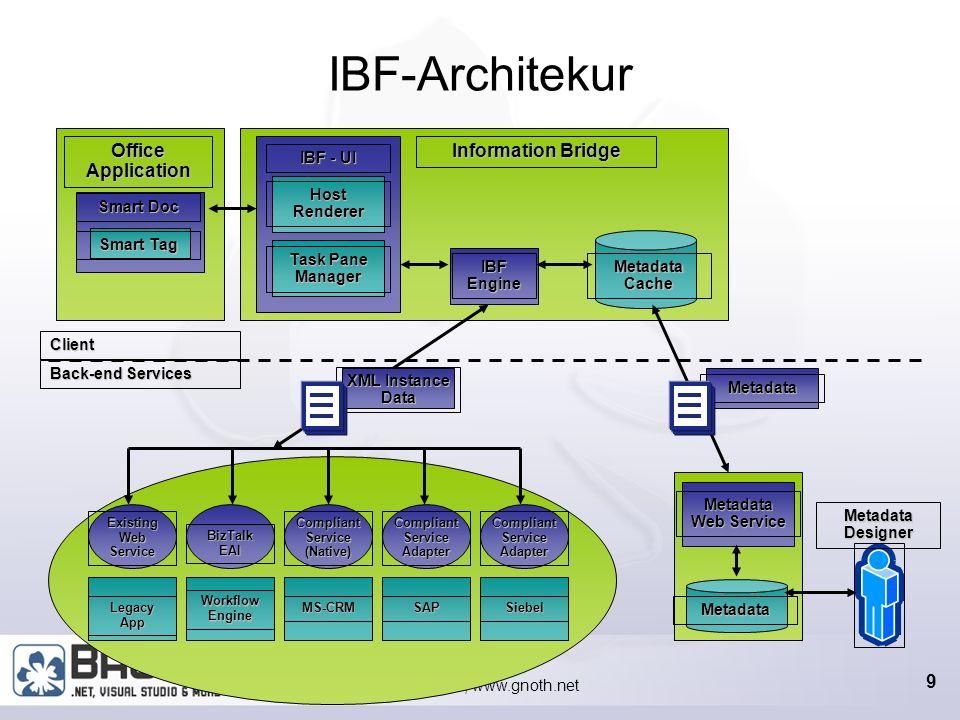 Marcel Gnoth, www.gnoth.net 49 Entwicklung von Smart Tags Microsoft Office Smart Tag List (MOSTL) Für einfache Smart Tags Leichte Entwicklung und Deployment Können automatisch aktualisiert werden Smart Tag API Alle Möglichkeiten des.Net Frameworks Programmierung (COM-Interface) C#, VB.NET, C++ oder VB6.Net Applikationen verwenden COM Interop oder VSTO Loader Benötigen Setup (Einträge in die Registry) IBF-SmartTags sind anders als die anderen