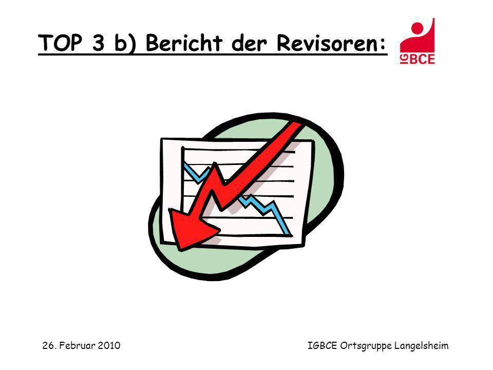 26. Februar 2010IGBCE Ortsgruppe Langelsheim TOP 3 b) Bericht der Revisoren: