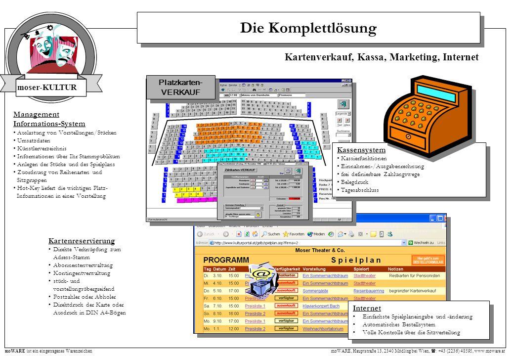 moWARE, Hauptstraße 13, 2340 Mödling bei Wien, : +43 (2236) 48595, www.moware.at moWARE ist ein eingetragenes Warenzeichen Kartenreservierung Direkte