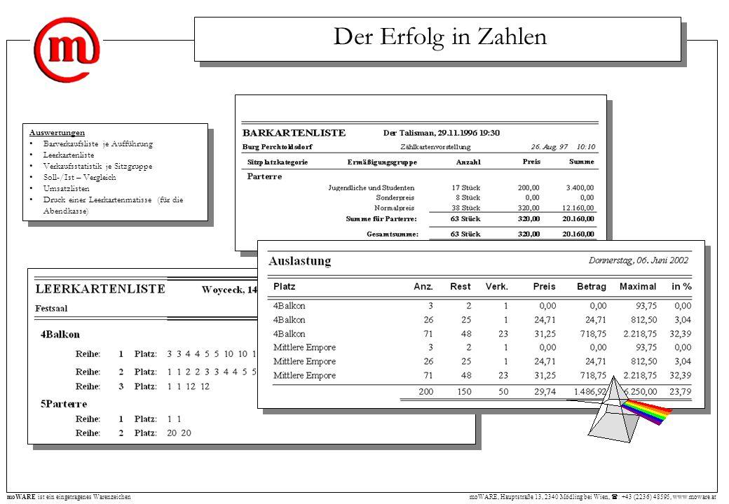 moWARE, Hauptstraße 13, 2340 Mödling bei Wien, : +43 (2236) 48595, www.moware.at moWARE ist ein eingetragenes Warenzeichen Auswertungen Barverkaufslis