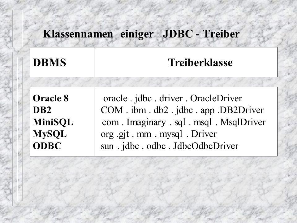 n Treiber Registrierung von Tribern Registrierung von Tribern Wird ein JDBC-Treiber geladen, so muß dieser sich beim Treibermanager registrieren.
