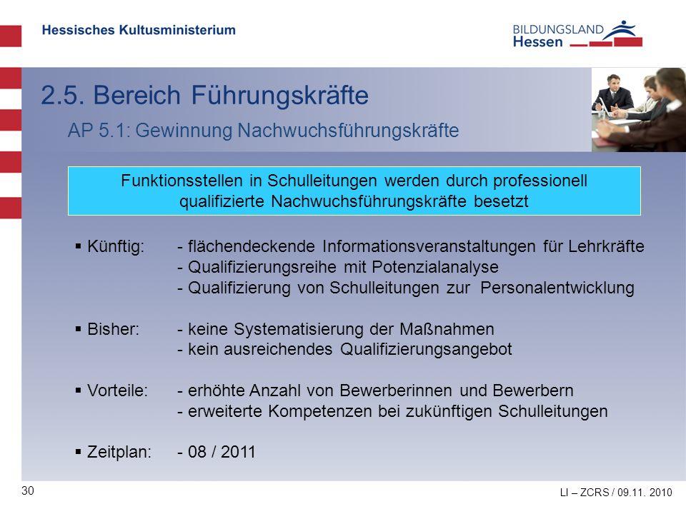 30 2.5. Bereich Führungskräfte AP 5.1: Gewinnung Nachwuchsführungskräfte Funktionsstellen in Schulleitungen werden durch professionell qualifizierte N