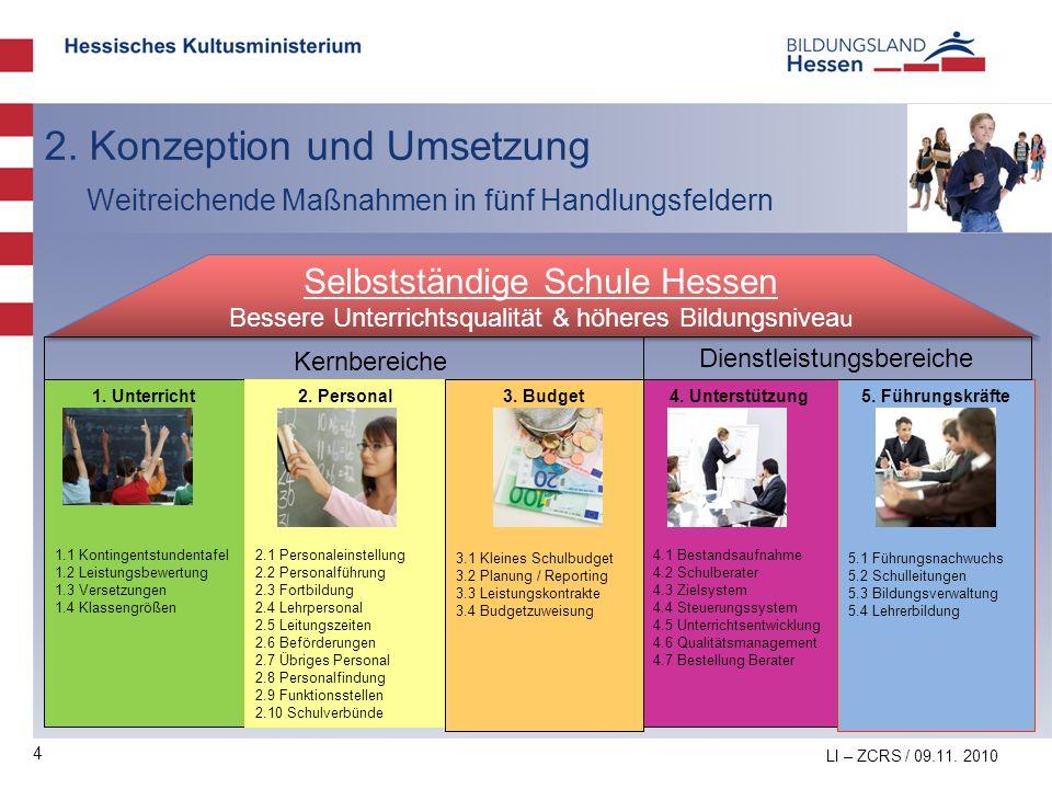 4 2. Konzeption und Umsetzung Weitreichende Maßnahmen in fünf Handlungsfeldern LI – ZCRS / 09.11. 2010 Selbstständige Schule Hessen Bessere Unterricht