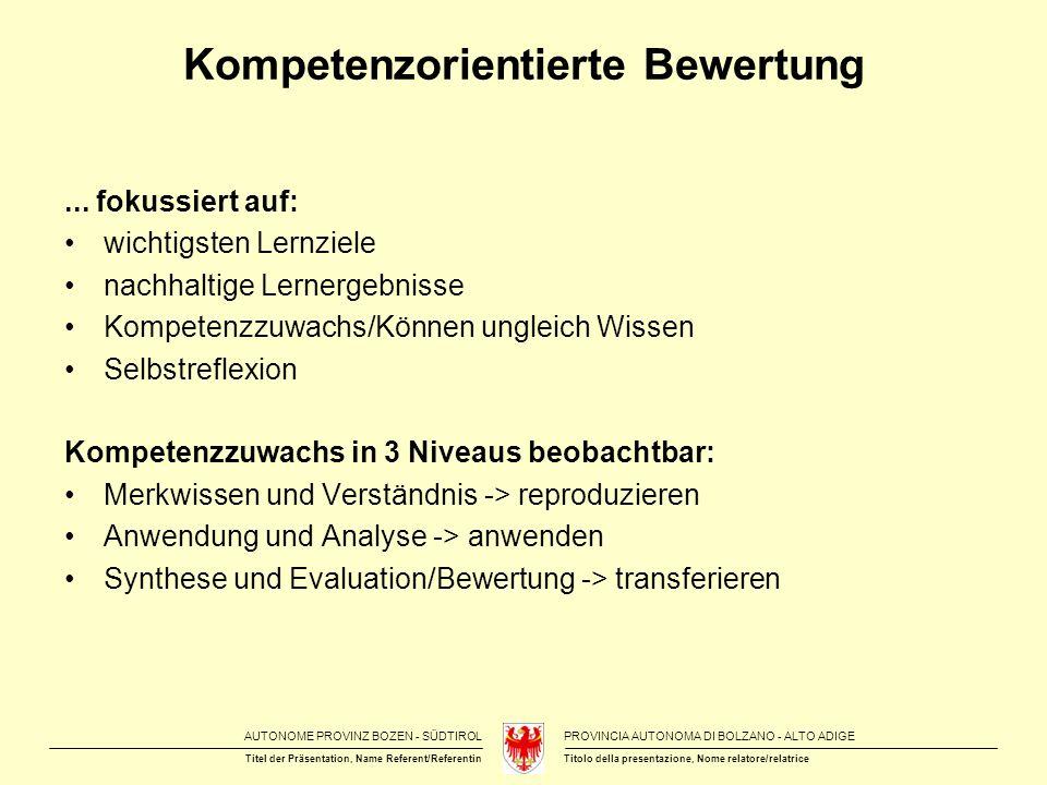 AUTONOME PROVINZ BOZEN - SÜDTIROLPROVINCIA AUTONOMA DI BOLZANO - ALTO ADIGE Titolo della presentazione, Nome relatore/relatriceTitel der Präsentation,