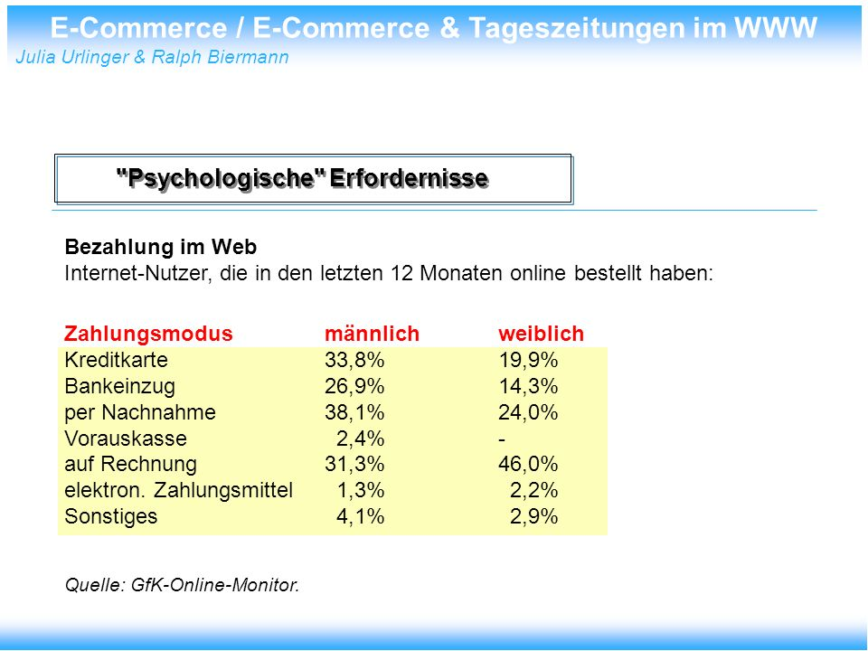 E-Commerce / E-Commerce & Tageszeitungen im WWW Julia Urlinger & Ralph Biermann