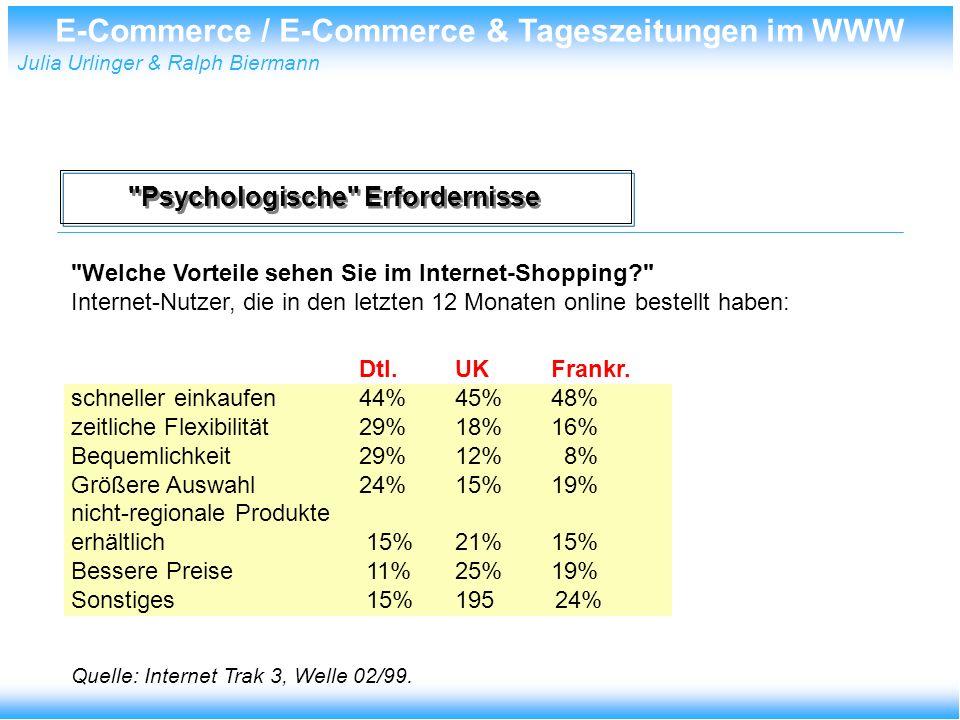 E-Commerce / E-Commerce & Tageszeitungen im WWW Julia Urlinger & Ralph Biermann Psychologische Erfordernisse Welche Vorteile sehen Sie im Internet-Shopping Internet-Nutzer, die in den letzten 12 Monaten online bestellt haben: Dtl.UKFrankr.