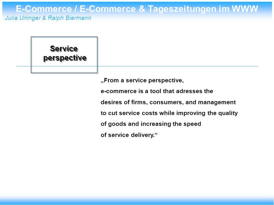 E-Commerce / E-Commerce & Tageszeitungen im WWW Julia Urlinger & Ralph Biermann Psychologische Erfordernisse Bezahlung im Web Internet-Nutzer, die in den letzten 12 Monaten online bestellt haben: Zahlungsmodusmännlich weiblich Kreditkarte33,8%19,9% Bankeinzug26,9%14,3% per Nachnahme38,1%24,0% Vorauskasse 2,4%- auf Rechnung31,3%46,0% elektron.
