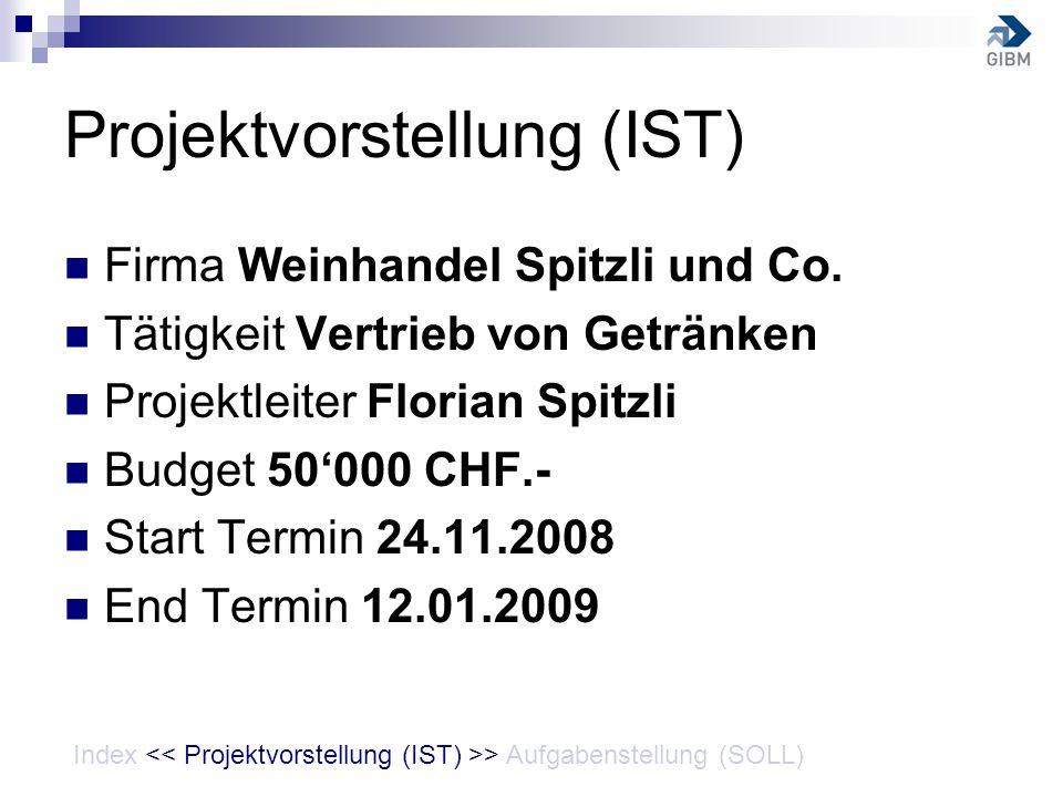 Projektvorstellung (IST) Firma Weinhandel Spitzli und Co. Tätigkeit Vertrieb von Getränken Projektleiter Florian Spitzli Budget 50000 CHF.- Start Term