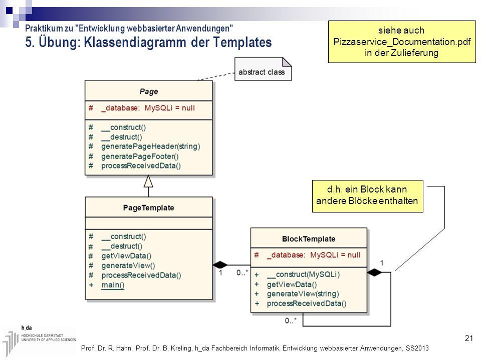 21 Prof. Dr. R. Hahn, Prof. Dr. B. Kreling, h_da Fachbereich Informatik, Entwicklung webbasierter Anwendungen, SS2013 5. Übung: Klassendiagramm der Te