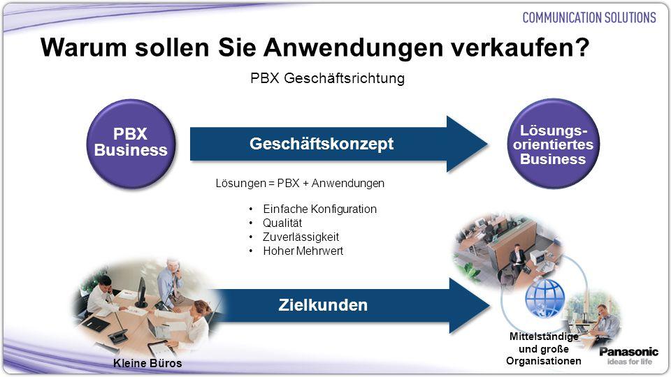 18 Warum sollen Sie Anwendungen verkaufen? PBX Business Lösungs- orientiertes Business Kleine Büros Geschäftskonzept Lösungen = PBX + Anwendungen Einf