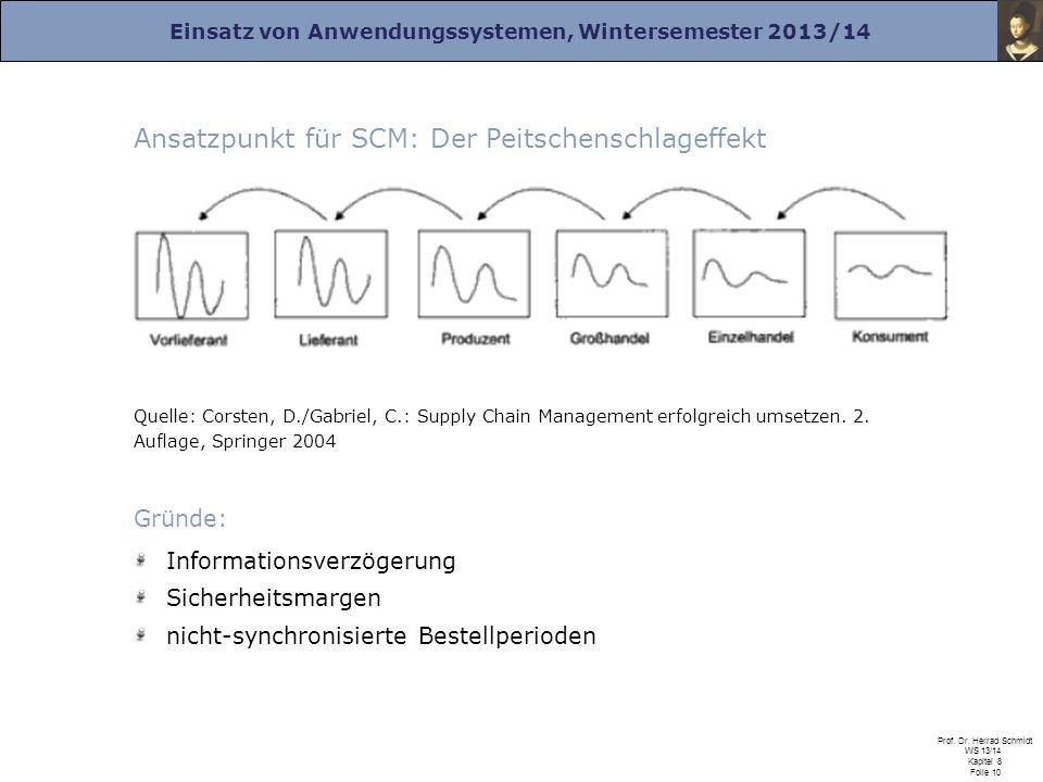 Einsatz von Anwendungssystemen, Wintersemester 2013/14 Prof. Dr. Herrad Schmidt WS 13/14 Kapitel 8 Folie 10 Ansatzpunkt für SCM: Der Peitschenschlagef
