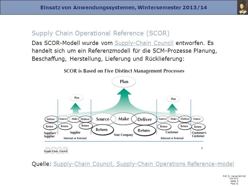 Einsatz von Anwendungssystemen, Wintersemester 2013/14 Prof. Dr. Herrad Schmidt WS 13/14 Kapitel 8 Folie 13 Supply Chain Operational Reference (SCOR)
