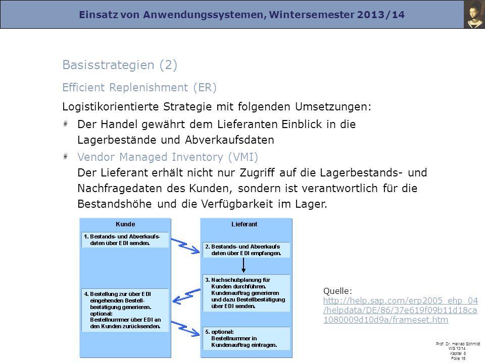 Einsatz von Anwendungssystemen, Wintersemester 2013/14 Prof. Dr. Herrad Schmidt WS 13/14 Kapitel 8 Folie 16 Basisstrategien (2) Efficient Replenishmen