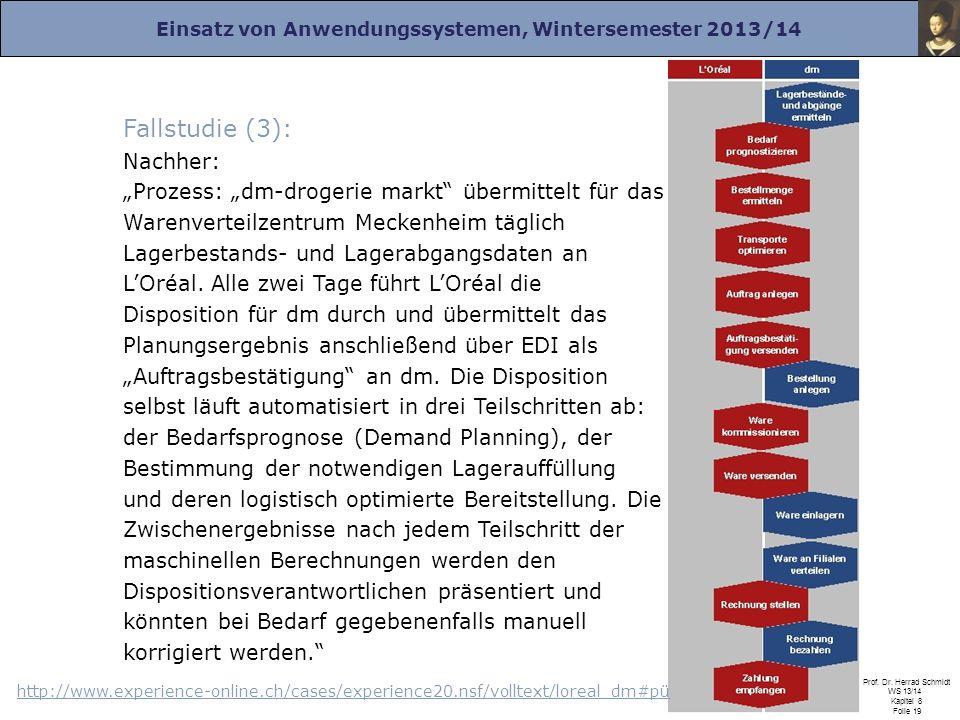 Einsatz von Anwendungssystemen, Wintersemester 2013/14 Prof. Dr. Herrad Schmidt WS 13/14 Kapitel 8 Folie 19 Fallstudie (3): Nachher: Prozess: dm-droge