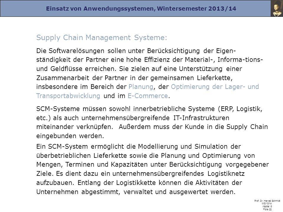 Einsatz von Anwendungssystemen, Wintersemester 2013/14 Prof. Dr. Herrad Schmidt WS 13/14 Kapitel 8 Folie 22 Supply Chain Management Systeme: Die Softw